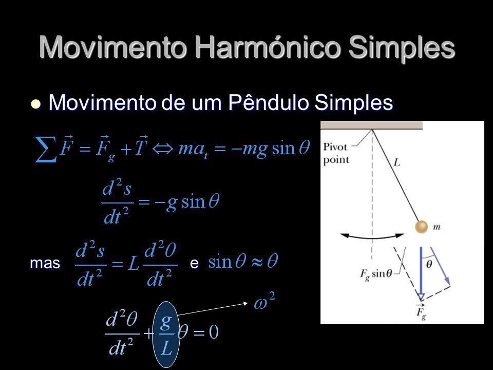 Movimento de um Pêndulo Simples Movimento de um Pêndulo Simples mas e Movimento Harmónico Simples