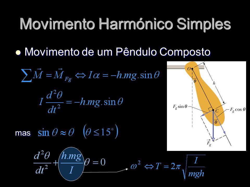 Movimento de um Pêndulo Composto Movimento de um Pêndulo Compostomas Movimento Harmónico Simples