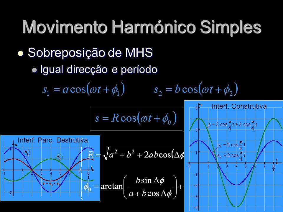 Sobreposição de MHS Sobreposição de MHS Igual direcção e período Igual direcção e período Movimento Harmónico Simples Interf. Construtiva Interf. Parc