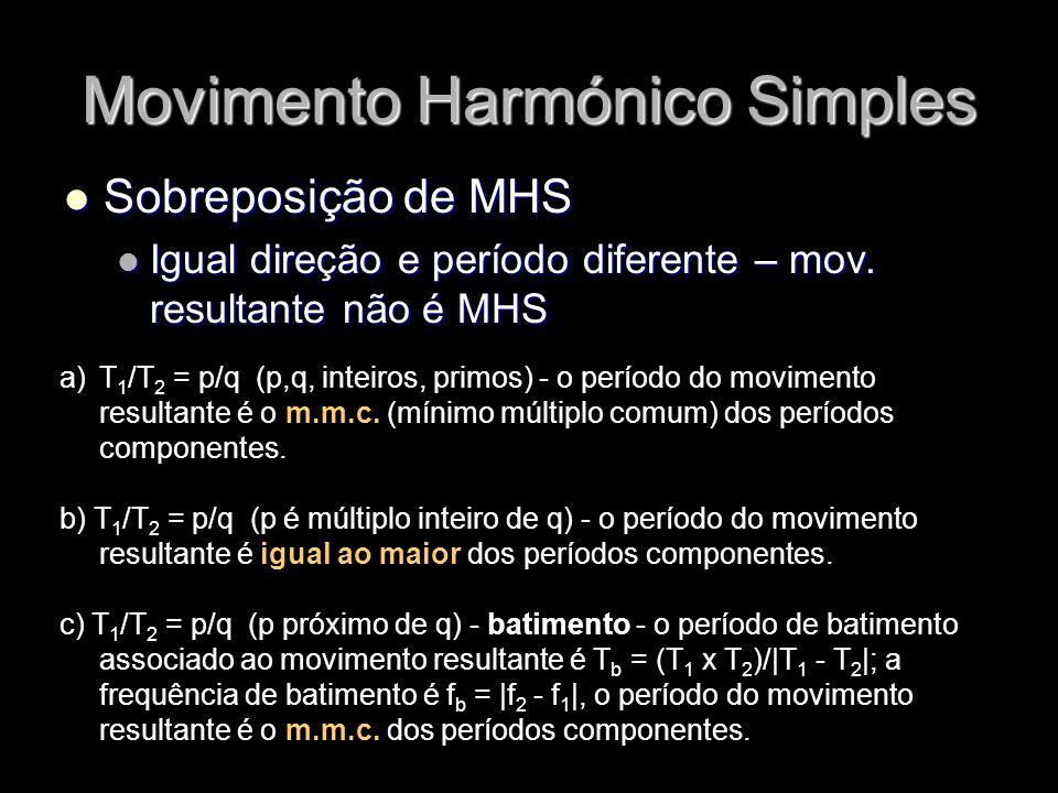 Movimento Harmónico Simples Sobreposição de MHS Sobreposição de MHS Igual direção e período diferente – mov. resultante não é MHS Igual direção e perí