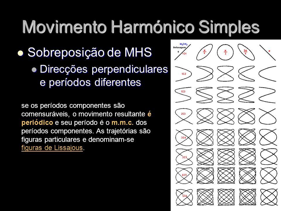 Movimento Harmónico Simples Sobreposição de MHS Sobreposição de MHS Direcções perpendiculares (ortogonais) e períodos diferentes Direcções perpendicul