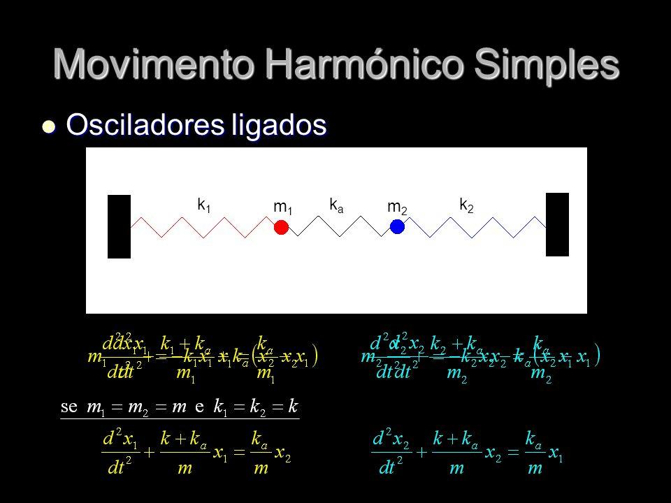 Movimento Harmónico Simples Osciladores ligados Osciladores ligados k1k1 kaka k2k2 m1m1 m2m2 x1x1 x2x2 -k 1 x 1 k a (x 2 -x 1 ) -k a (x 2 -x 1 ) -k 2