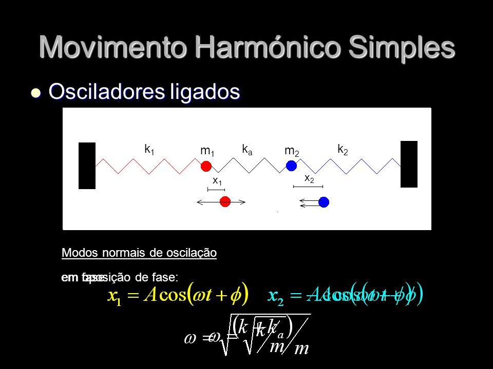 Movimento Harmónico Simples Osciladores ligados Osciladores ligados k1k1 kaka k2k2 m1m1 m2m2 x1x1 x2x2 Modos normais de oscilação em fase: k1k1 kaka k
