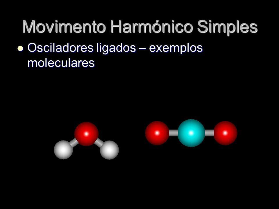 Movimento Harmónico Simples Osciladores ligados – exemplos moleculares Osciladores ligados – exemplos moleculares