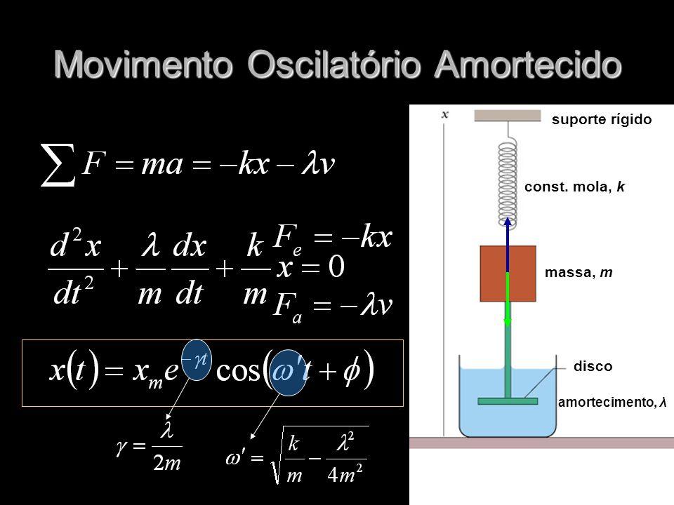 Movimento Oscilatório Amortecido suporte rígido const. mola, k massa, m disco amortecimento, λ