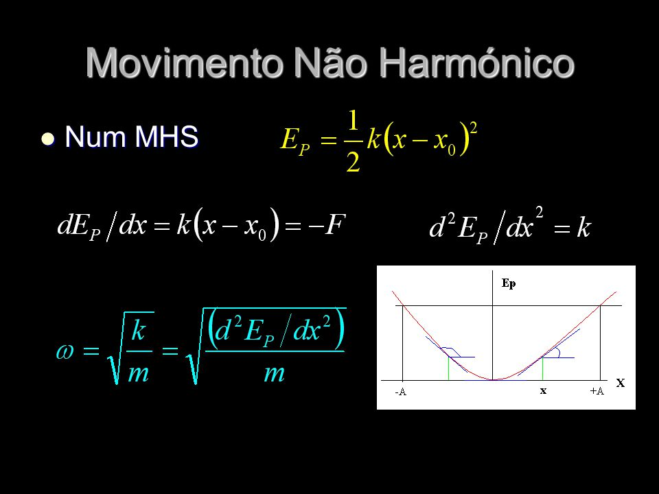 Num MHS Num MHS Movimento Não Harmónico