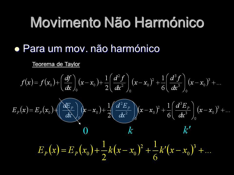Para um mov. não harmónico Para um mov. não harmónico Movimento Não Harmónico Teorema de Taylor