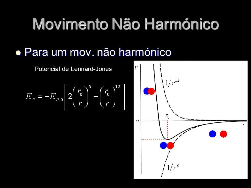 Movimento Não Harmónico Para um mov. não harmónico Para um mov. não harmónico Potencial de Lennard-Jones