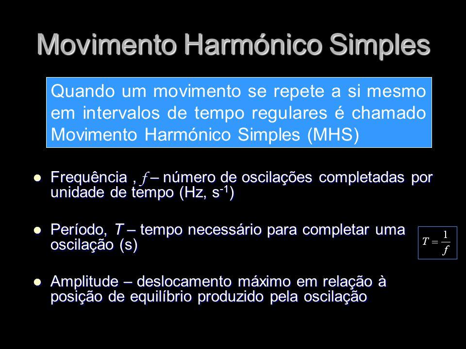 Movimento Harmónico Simples Quando um movimento se repete a si mesmo em intervalos de tempo regulares é chamado Movimento Harmónico Simples (MHS) Freq