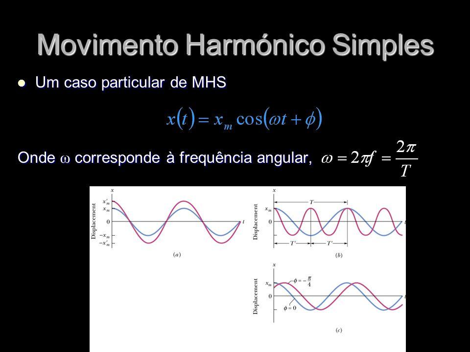 Movimento Harmónico Simples Um caso particular de MHS Um caso particular de MHS Onde ω corresponde à frequência angular,