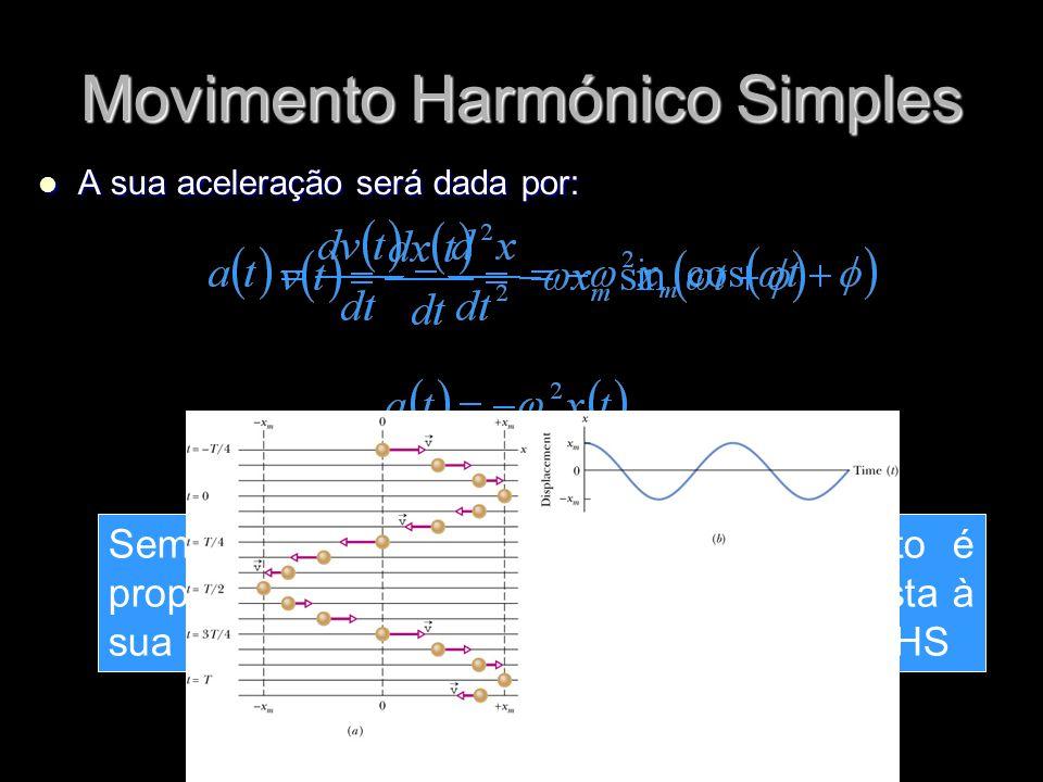 Movimento Harmónico Simples A sua aceleração será dada por: A sua aceleração será dada por: Sempre que a aceleração de um objecto é proporcional ao se
