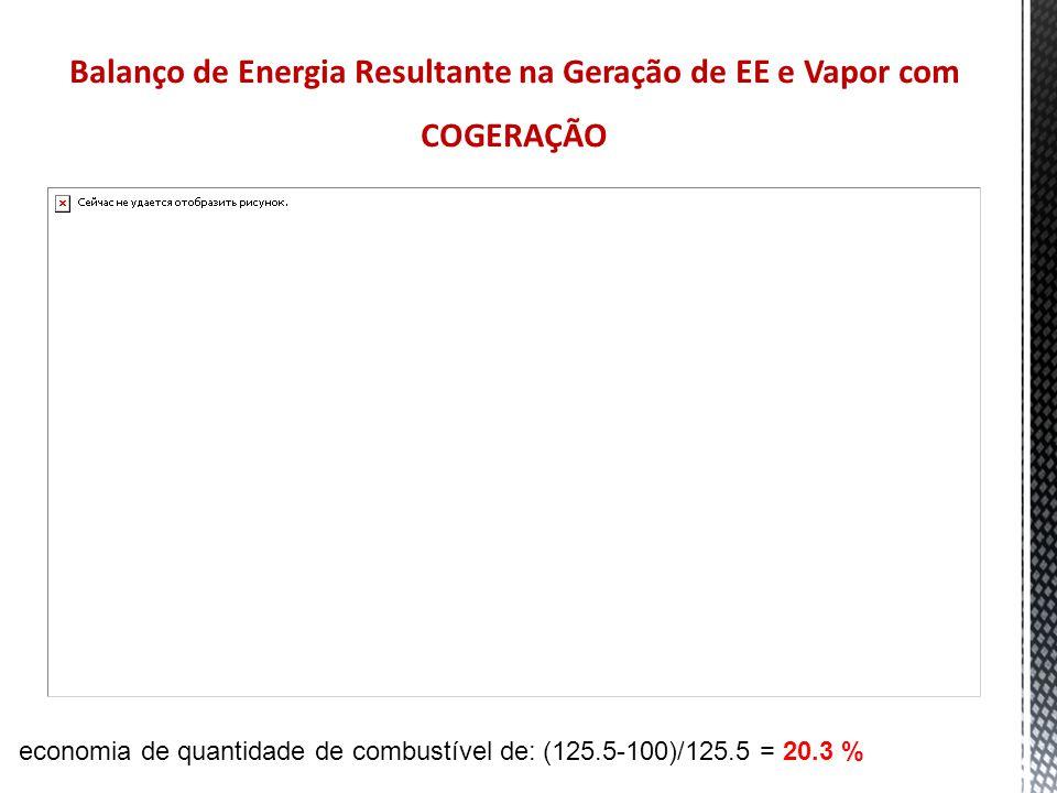 economia de quantidade de combustível de: (125.5-100)/125.5 = 20.3 % Balanço de Energia Resultante na Geração de EE e Vapor com COGERAÇÃO