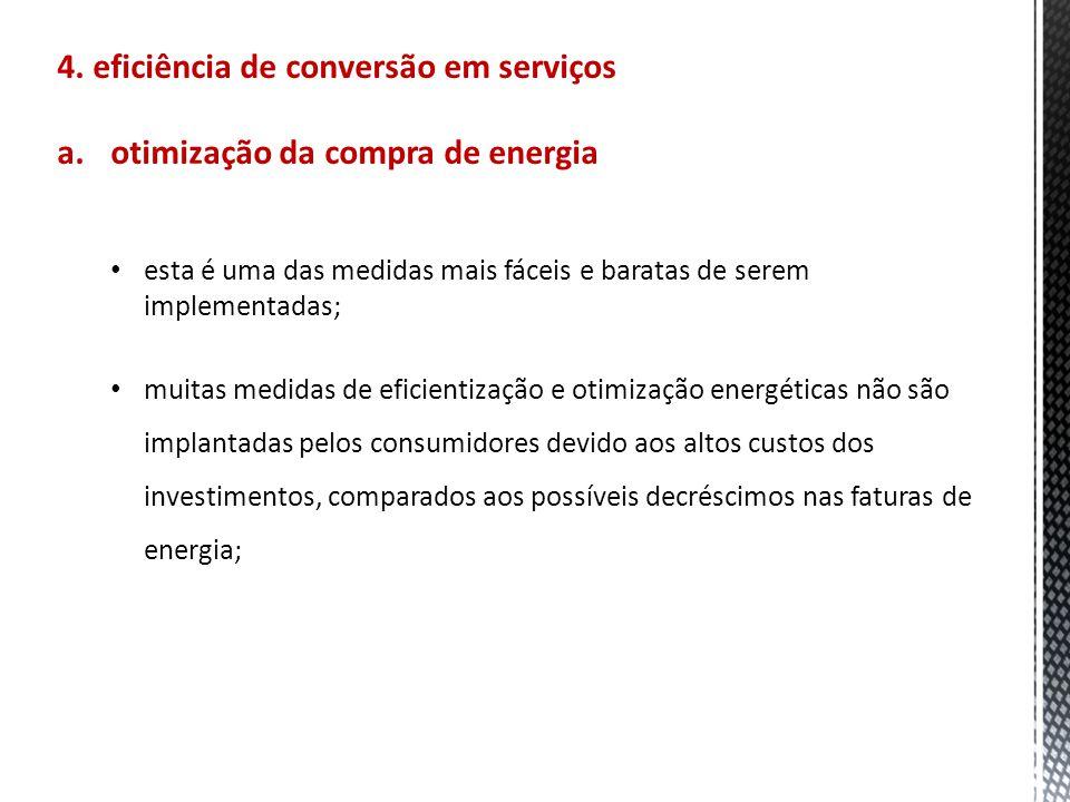 4. eficiência de conversão em serviços a.otimização da compra de energia esta é uma das medidas mais fáceis e baratas de serem implementadas; muitas m