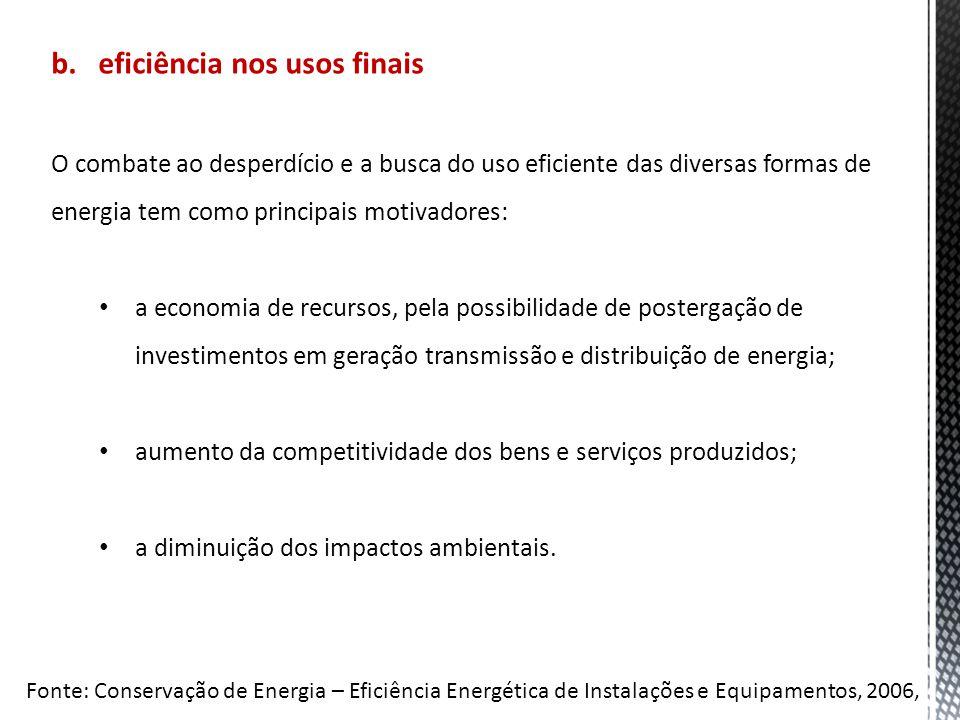 b. eficiência nos usos finais O combate ao desperdício e a busca do uso eficiente das diversas formas de energia tem como principais motivadores: a ec