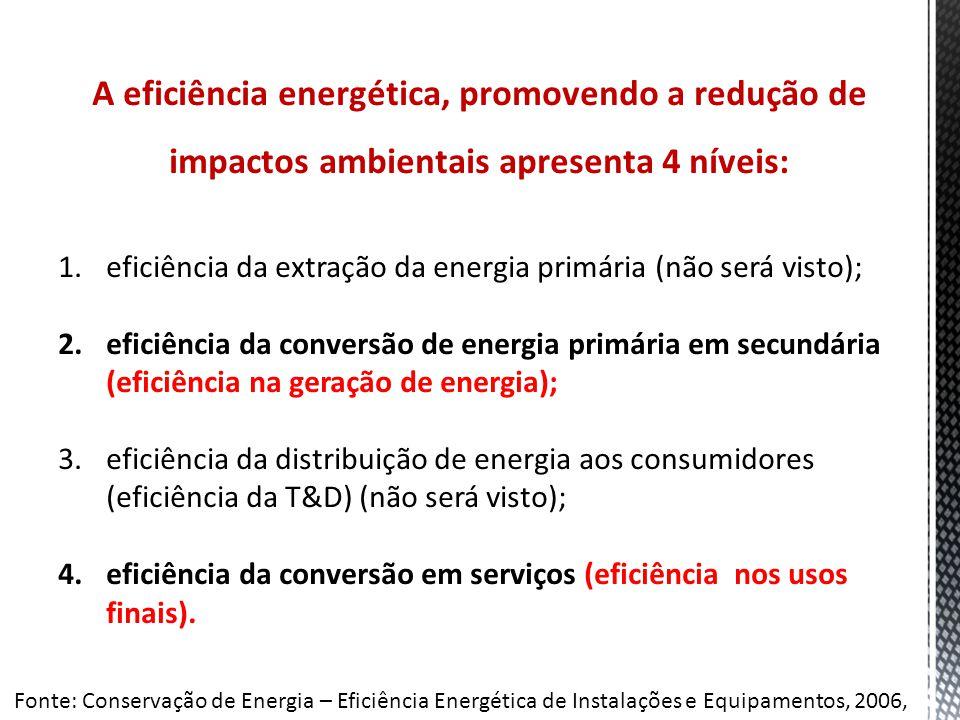 A eficiência energética, promovendo a redução de impactos ambientais apresenta 4 níveis: 1.eficiência da extração da energia primária (não será visto)