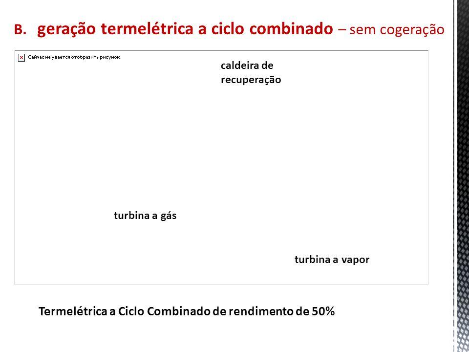 B. geração termelétrica a ciclo combinado – sem cogeração Termelétrica a Ciclo Combinado de rendimento de 50% turbina a gás turbina a vapor caldeira d