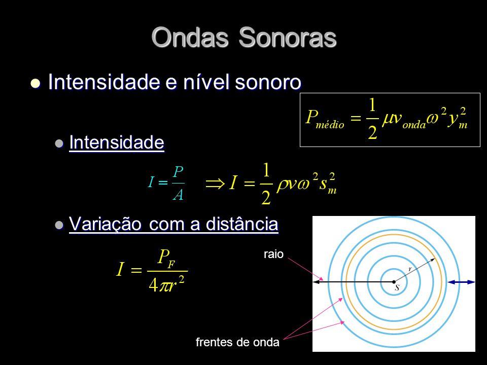 Ondas Sonoras Intensidade e nível sonoro Intensidade e nível sonoro Intensidade Intensidade Variação com a distância Variação com a distância frentes
