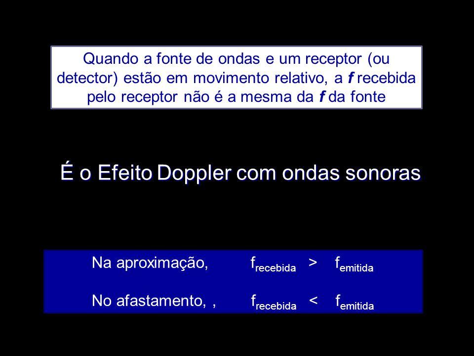 É o Efeito Doppler com ondas sonoras É o Efeito Doppler com ondas sonoras Quando a fonte de ondas e um receptor (ou detector) estão em movimento relat