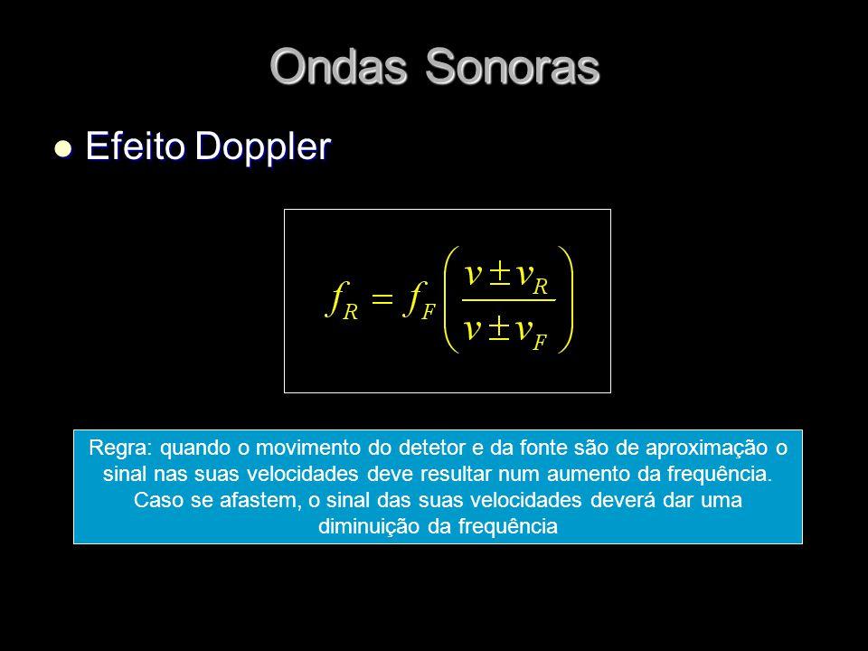 Ondas Sonoras Efeito Doppler Efeito Doppler Regra: quando o movimento do detetor e da fonte são de aproximação o sinal nas suas velocidades deve resul