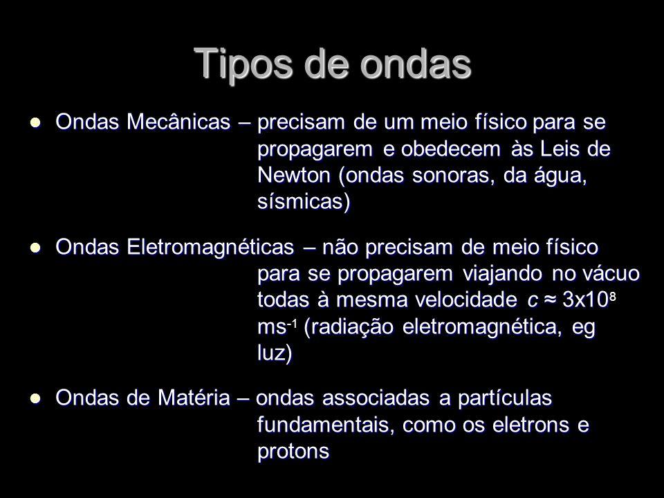 Ondas Mecânicas – precisam de um meio físico para se propagarem e obedecem às Leis de Newton (ondas sonoras, da água, sísmicas) Ondas Mecânicas – prec
