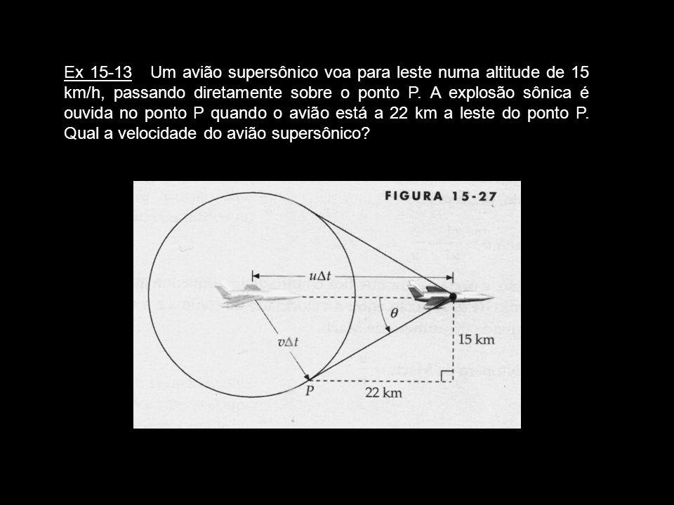 Ex 15-13 Um avião supersônico voa para leste numa altitude de 15 km/h, passando diretamente sobre o ponto P. A explosão sônica é ouvida no ponto P qua