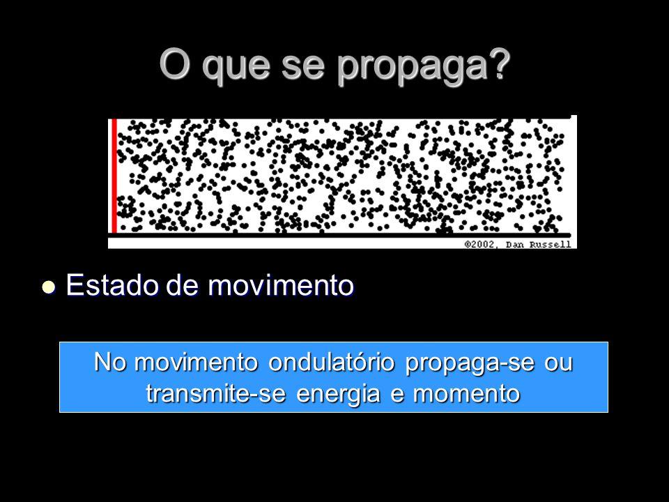 O que se propaga? Estado de movimento Estado de movimento No movimento ondulatório propaga-se ou transmite-se energia e momento