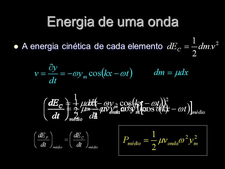 Energia de uma onda A energia cinética de cada elemento A energia cinética de cada elemento