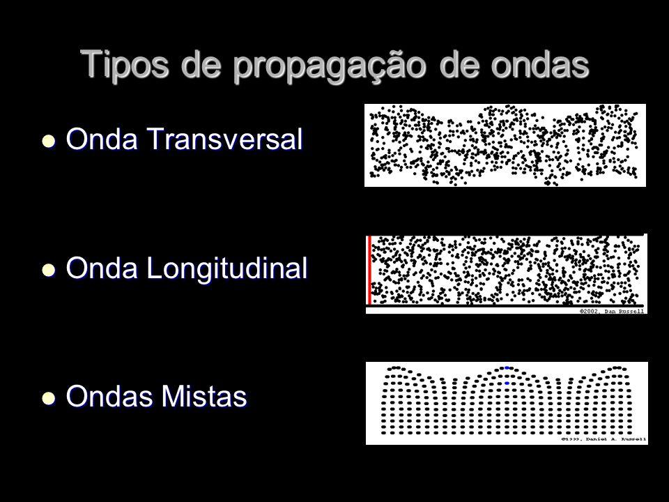 Tipos de propagação de ondas Onda Transversal Onda Transversal Onda Longitudinal Onda Longitudinal Ondas Mistas Ondas Mistas