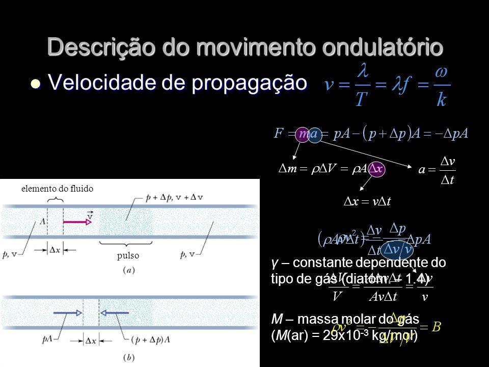 Velocidade de propagação Velocidade de propagação Descrição do movimento ondulatório γ – constante dependente do tipo de gás (diatom. – 1.4) M – massa