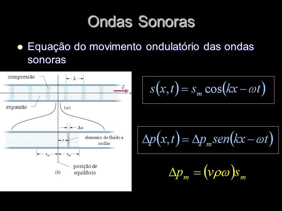 Ondas Sonoras Equação do movimento ondulatório das ondas sonoras Equação do movimento ondulatório das ondas sonoras compressão expansão elemento de fl