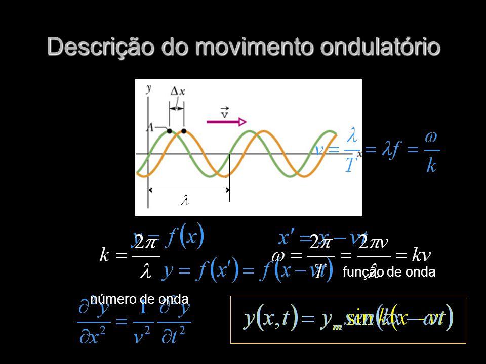 Velocidade de propagação Velocidade de propagação Para uma corda Para uma corda Para o som Para o som Descrição do movimento ondulatório μ – densidade linear da corda γ – constante dependente do tipo de gás (diatom.