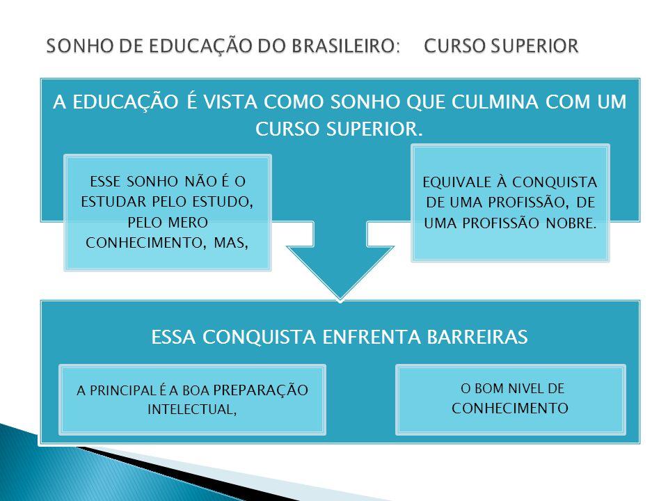 Investir em EDUCAÇÃO: Formação de pessoal altamente qualificado nas competências e habilidades necessárias para o avanço da economia do conhecimento.