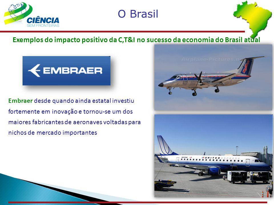 Embraer desde quando ainda estatal investiu fortemente em inovação e tornou-se um dos maiores fabricantes de aeronaves voltadas para nichos de mercado