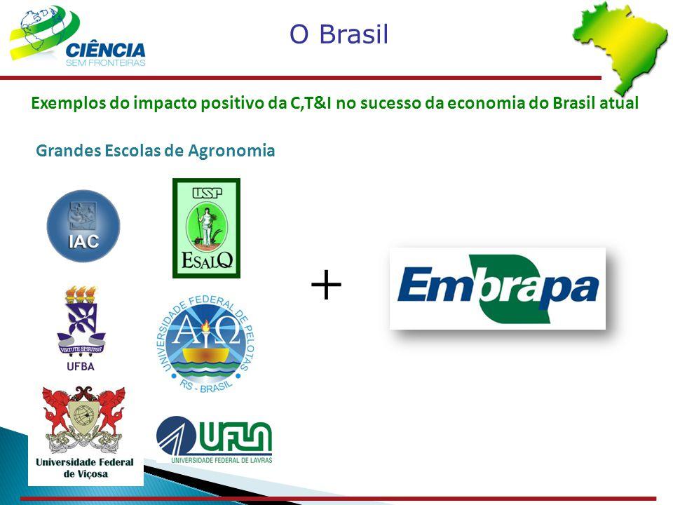 O Brasil + Grandes Escolas de Agronomia