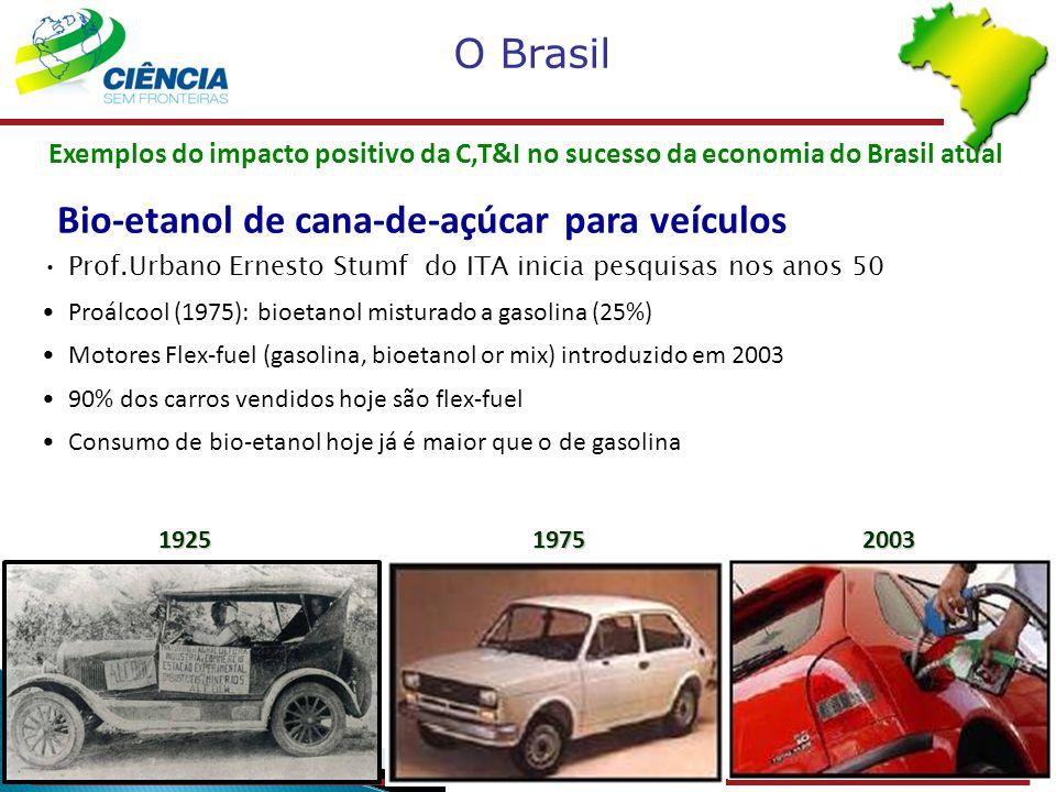 Prof.Urbano Ernesto Stumf do ITA inicia pesquisas nos anos 50 Proálcool (1975): bioetanol misturado a gasolina (25%) Motores Flex-fuel (gasolina, bioe