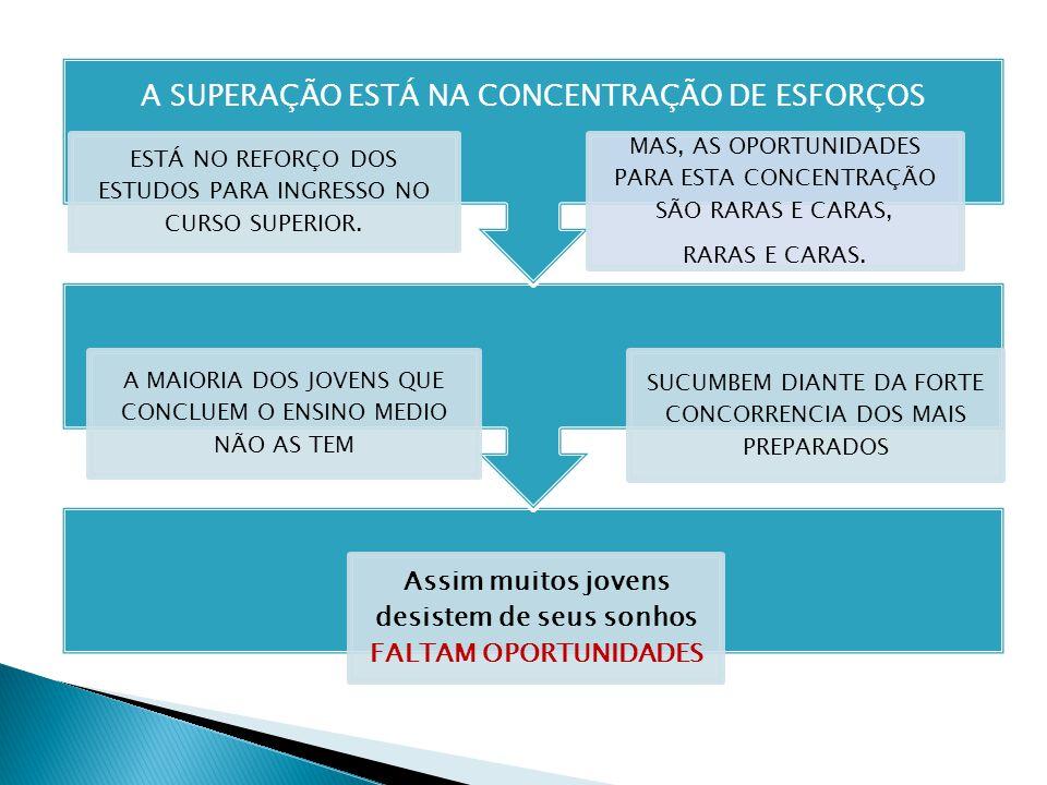% P&D / PIBEm US$ Bilhões Estados Unidos (2008)2,79 398,2 Japão (2008)3,44148,7 China (2008)1,54 120,6 Alemanha (2009)2,82 84,0 BRASIL (2009)1,19 24,2 Fontes: Main Science and Technology Indicators (MSTI), 2010-2, da Organisation for Economic Co-operation and Development (OECD); para o Brasil: www.mct.gov.br/indicadores.