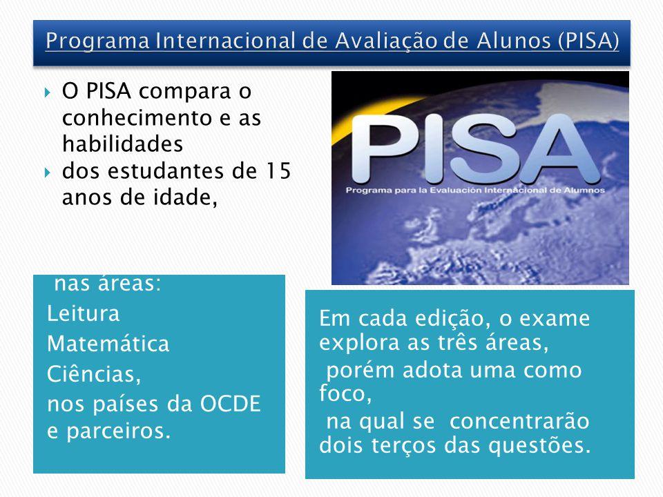 nas áreas: Leitura Matemática Ciências, nos países da OCDE e parceiros. Em cada edição, o exame explora as três áreas, porém adota uma como foco, na q