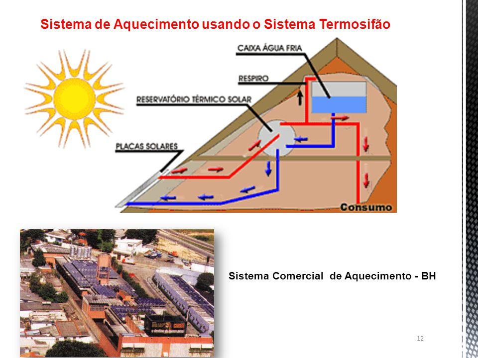 12 Sistema de Aquecimento usando o Sistema Termosifão Sistema Comercial de Aquecimento - BH