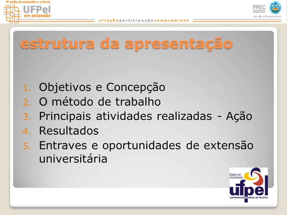 estrutura da apresentação 1. Objetivos e Concepção 2.
