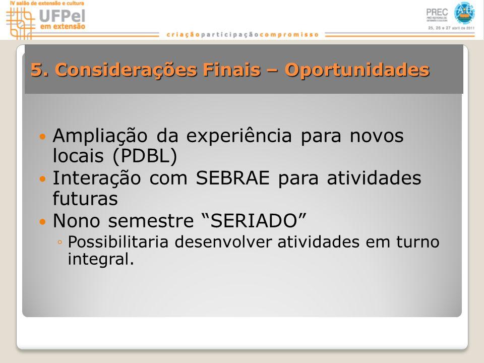 Ampliação da experiência para novos locais (PDBL) Interação com SEBRAE para atividades futuras Nono semestre SERIADO Possibilitaria desenvolver atividades em turno integral.
