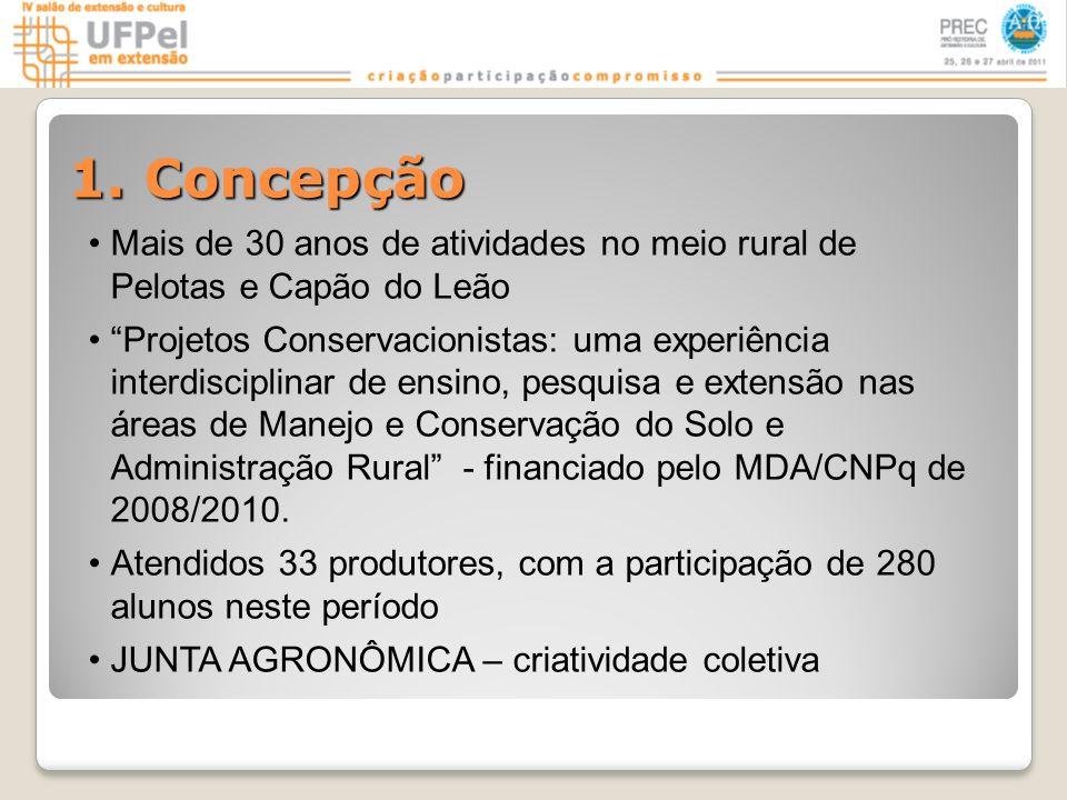 1. Concepção Mais de 30 anos de atividades no meio rural de Pelotas e Capão do Leão Projetos Conservacionistas: uma experiência interdisciplinar de en