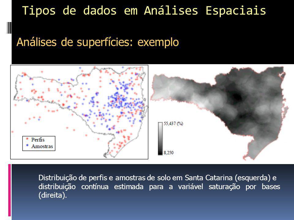 Tipos de dados em Análises Espaciais Análises de superfícies: exemplo Distribuição de perfis e amostras de solo em Santa Catarina (esquerda) e distribuição contínua estimada para a variável saturação por bases (direita).