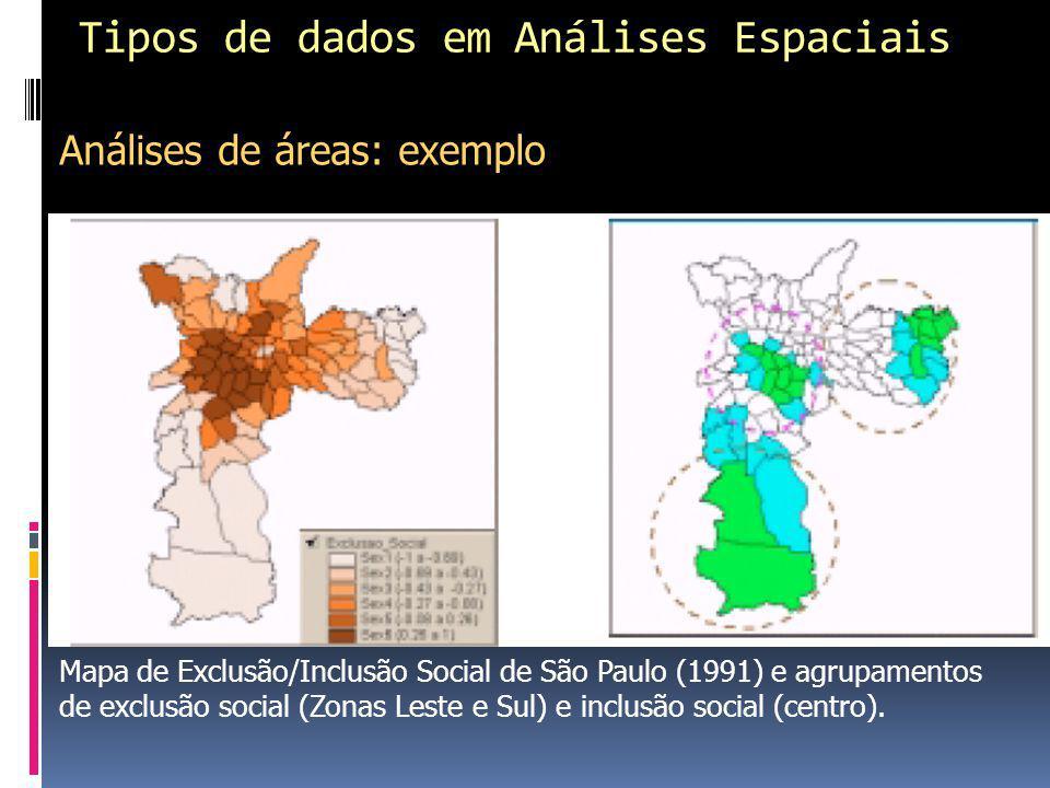 Tipos de dados em Análises Espaciais Análises de áreas: exemplo Mapa de Exclusão/Inclusão Social de São Paulo (1991) e agrupamentos de exclusão social (Zonas Leste e Sul) e inclusão social (centro).