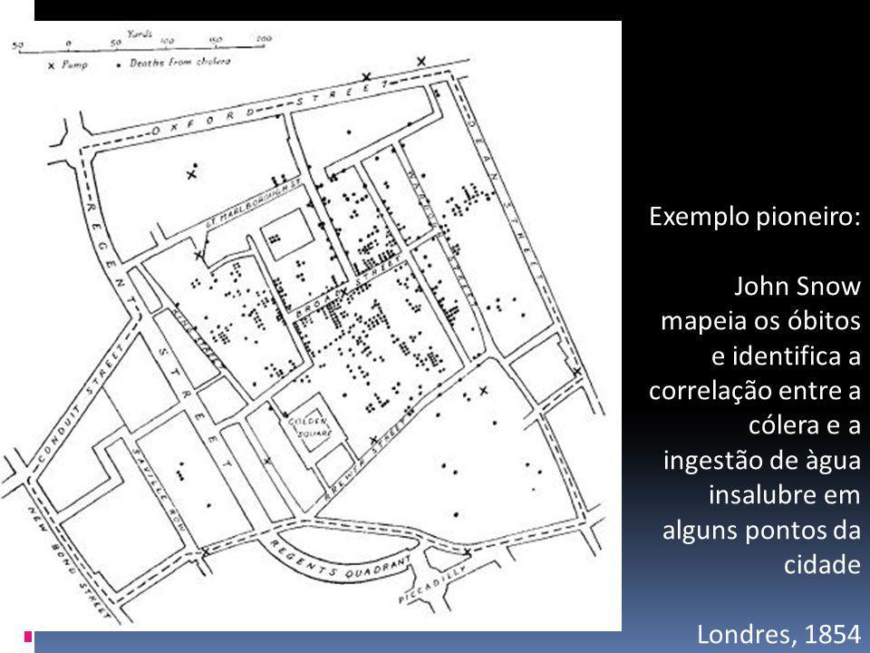 Exemplo pioneiro: John Snow mapeia os óbitos e identifica a correlação entre a cólera e a ingestão de àgua insalubre em alguns pontos da cidade Londres, 1854
