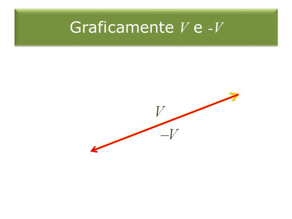 Graficamente V e -V