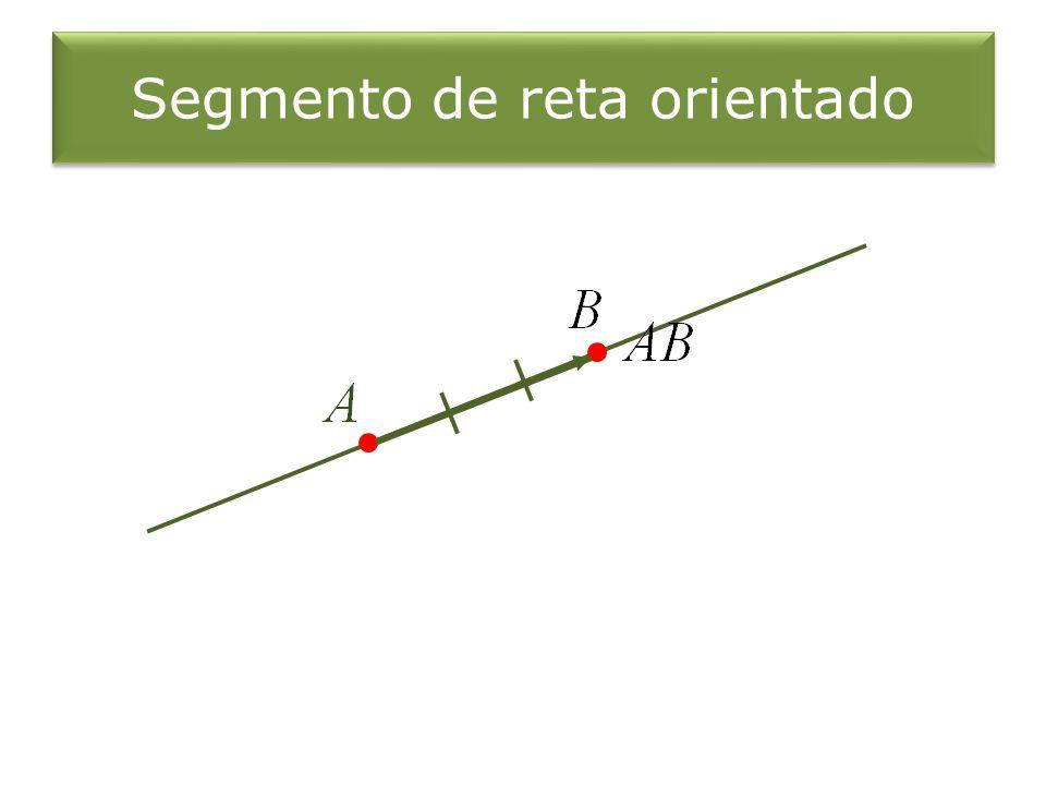 Graficamente