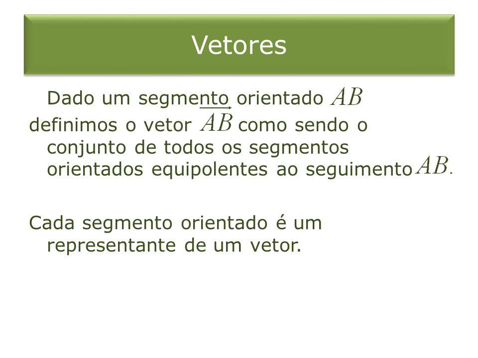 Vetores Dado um segmento orientado definimos o vetor como sendo o conjunto de todos os segmentos orientados equipolentes ao seguimento Cada segmento o