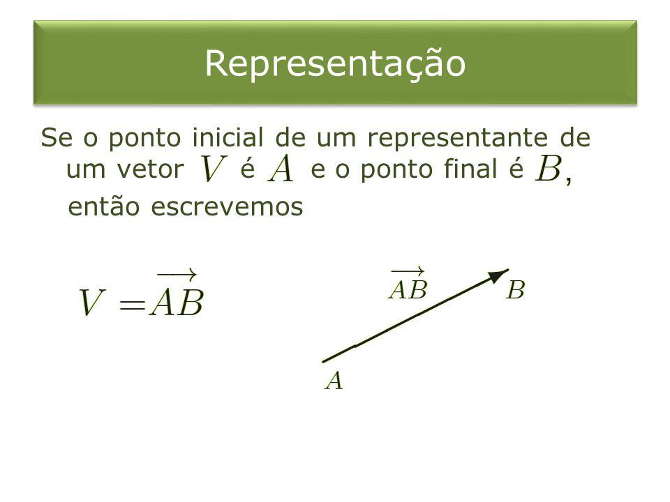 Representação Se o ponto inicial de um representante de um vetor é e o ponto final é então escrevemos