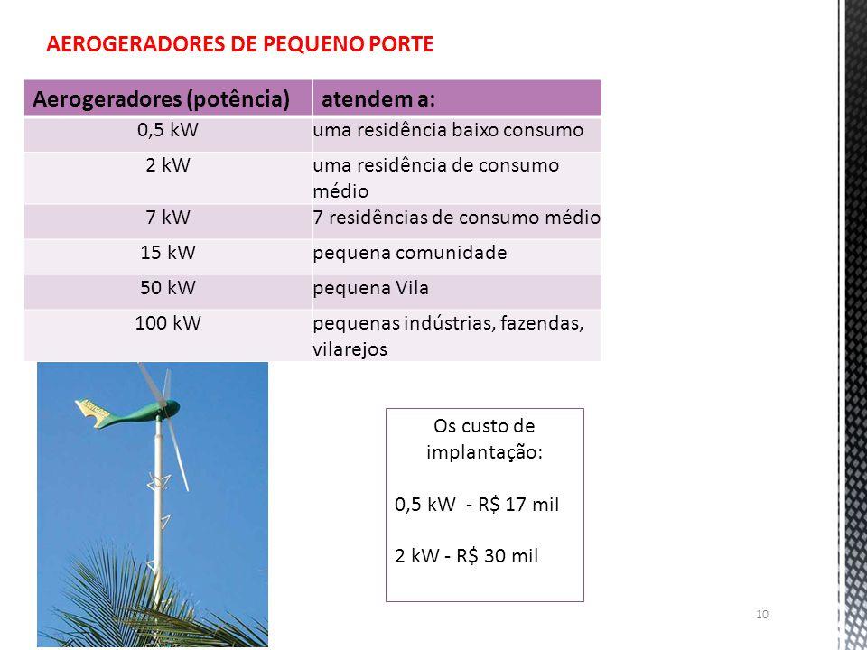 10 AEROGERADORES DE PEQUENO PORTE Aerogeradores (potência)atendem a: 0,5 kWuma residência baixo consumo 2 kWuma residência de consumo médio 7 kW7 resi