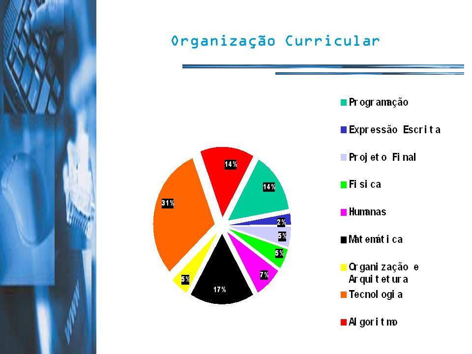 Organização Curricular Permite conclusão em tempo mínimo de quatro anos e tempo máximo de sete anos.